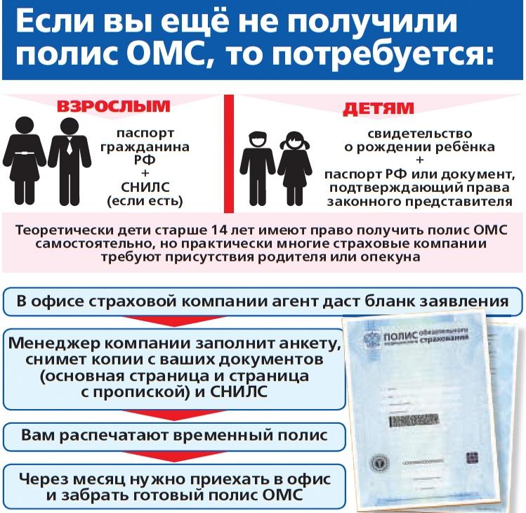 Можно ли оформить полис ОСАГО по временной регистрации